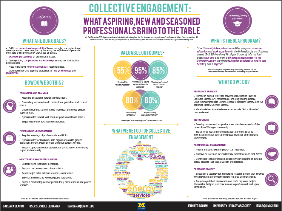conference poster – librarian design share, Presentation templates