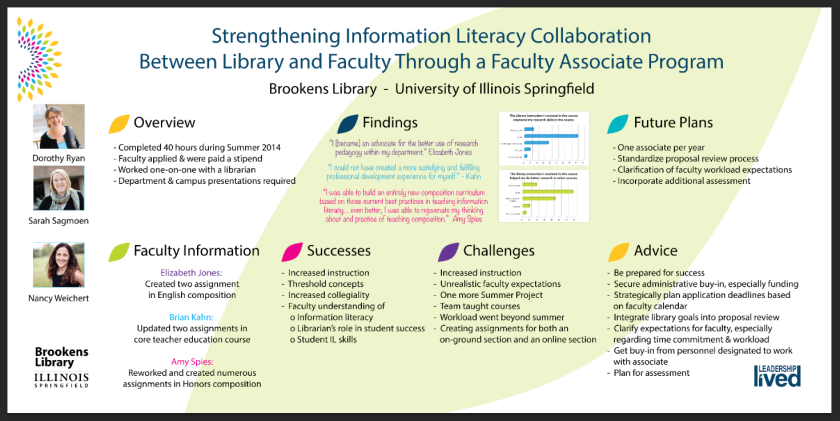 Strengthening Information Literacy  Collaboration