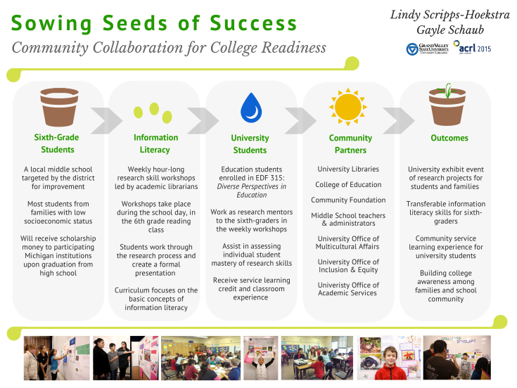 Sowing Seeds of Success - Community Collaboration for College Readiness
