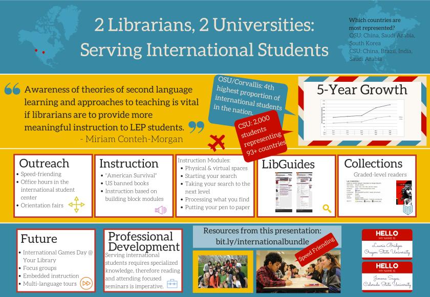 2 Librarians, 2 Universities: Serving International Students
