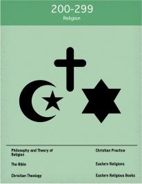 Dewey 200 Religion