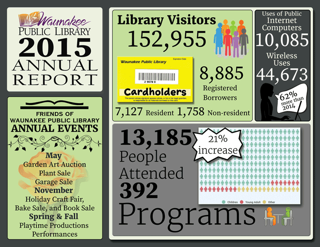 Waunakee-Annual-Report-2.png
