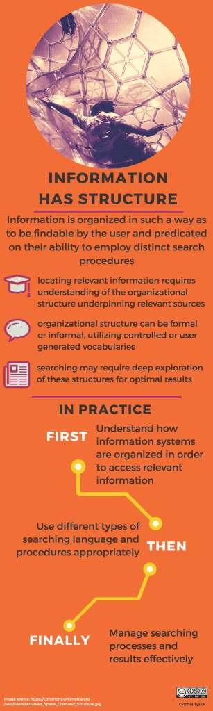 big-poster-framework-structure