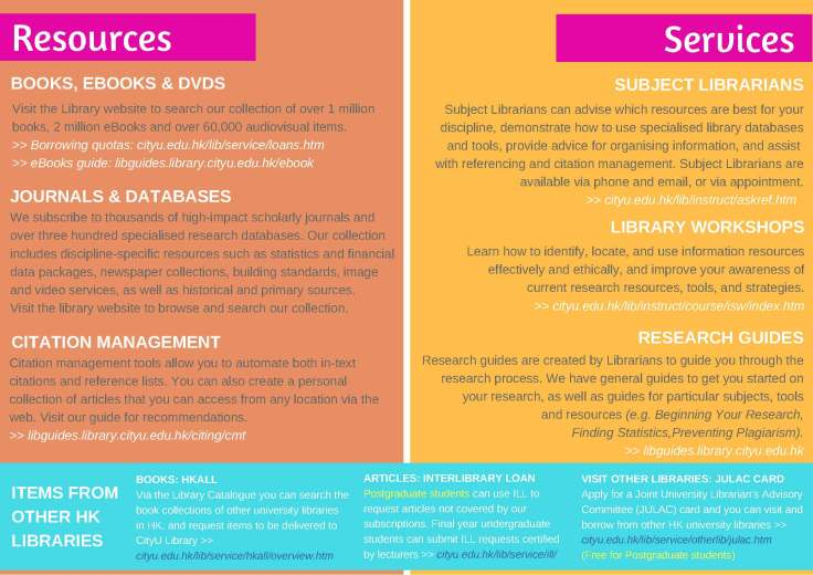 colour-cityu-library-student-guide_page_2