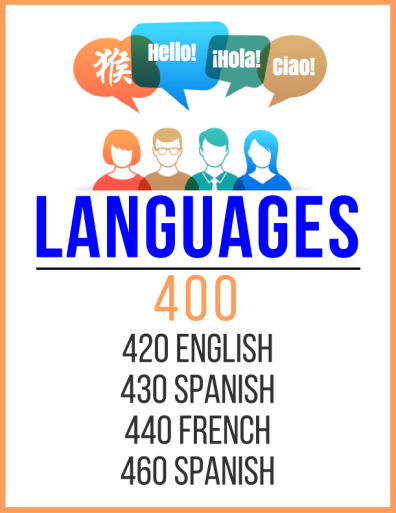 Dewey Section Signs - Language