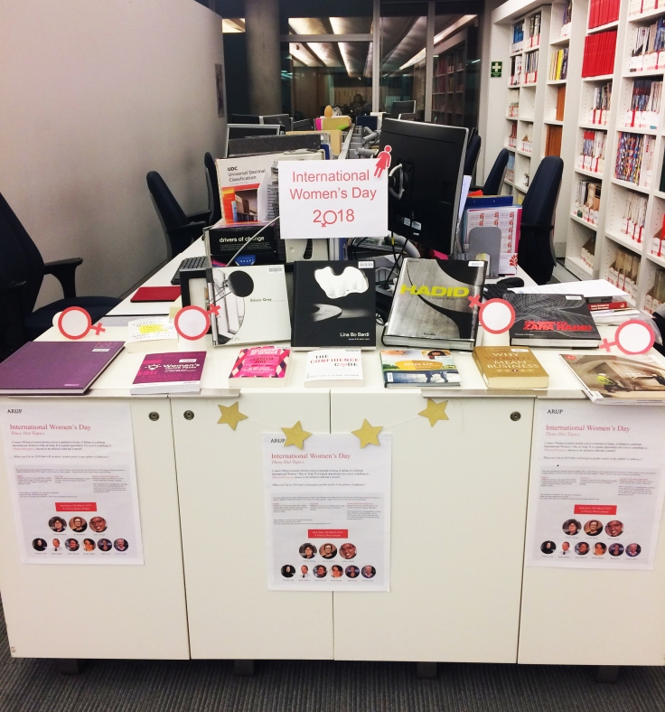 photo of an international women's day book display in an academic library