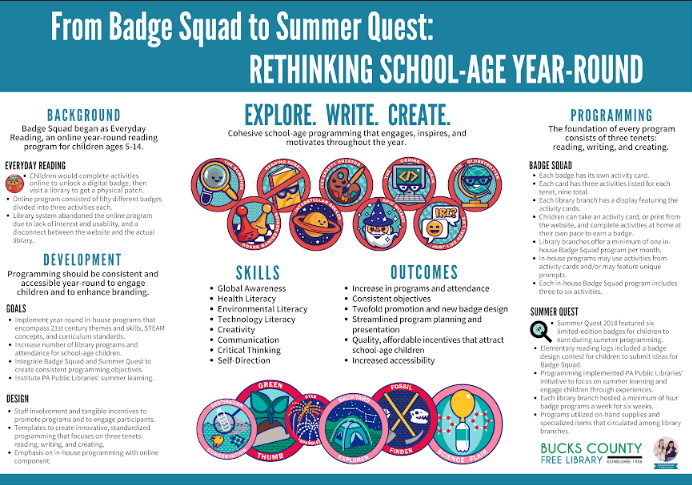 ... A Graphic Designer To Custom Create The Digital Badges And The Utilized  The/Studio To Print Them On Fabric. But They Werenu0027t Done Utilizing The  Designs!